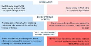 Stroming et al. 2020